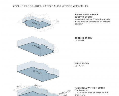 Newton Floor Area Ratio Diagram