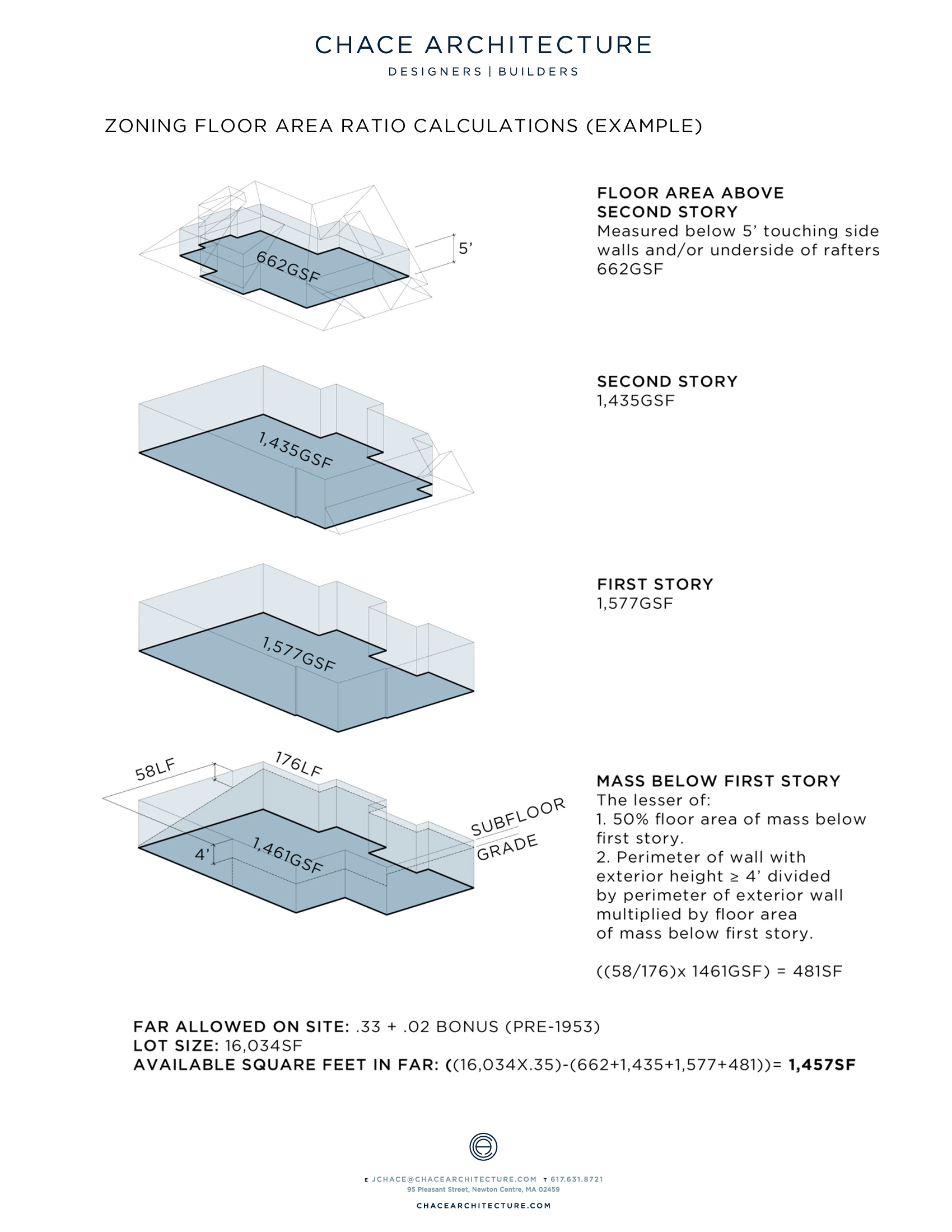 bonus structure template images template design ideas